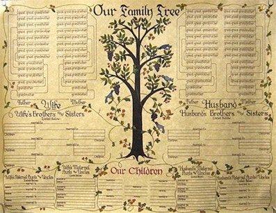 Nye Family Tree